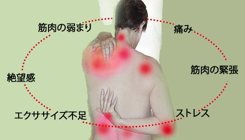 線維筋痛症を自然に治す方法