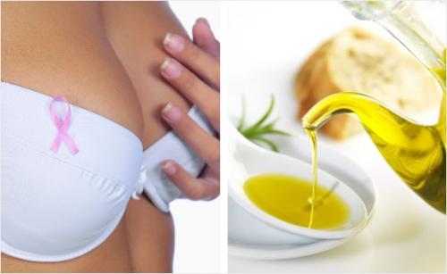 オリーブオイルで乳がん予防