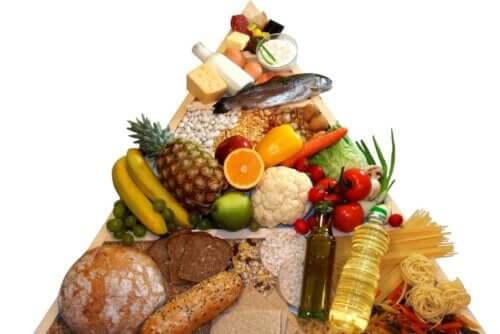 機能に応じた分類:食品群について詳しく学ぼう 食品ピラミッド